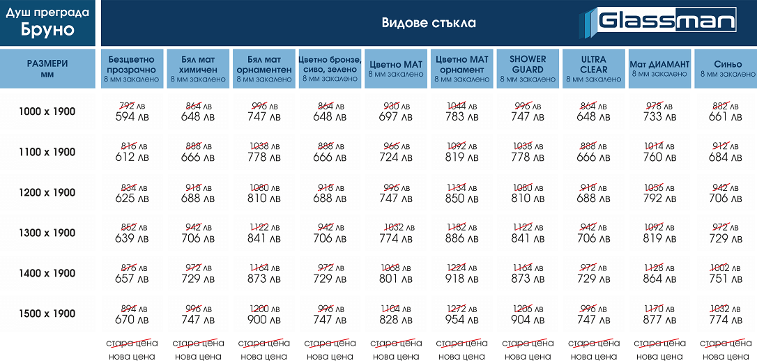 Душ преграда Бруно - Таблица с промоции