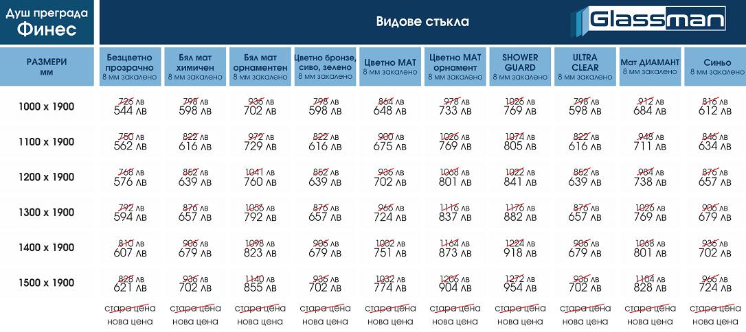 Душ преграда Финес - Таблица с промоции