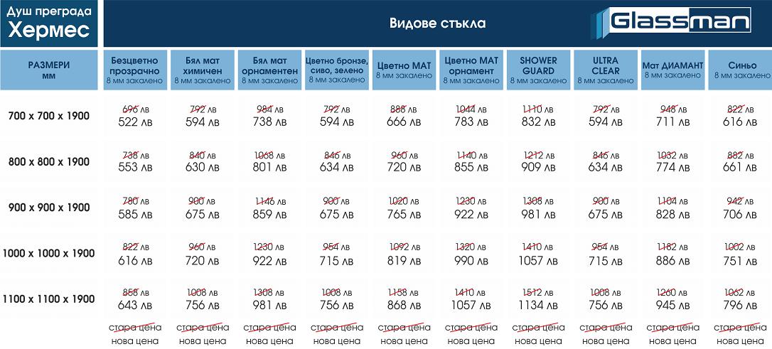 Душ преграда Хермес - Таблица с промоции