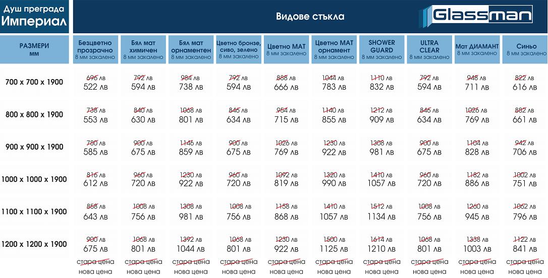 Душ преграда Империал - Таблица с промоции