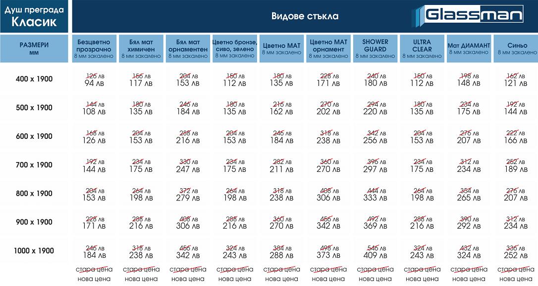 Душ преграда Класик - Таблица с промоции